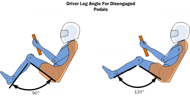 Ideal Seating Position Race Car
