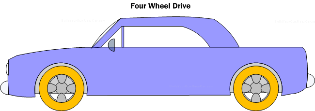 Diagram DC3. Four wheel drive configuration provides immense traction during acceleration.