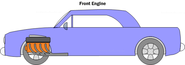 Diagram EC1. Front Engine Layout.