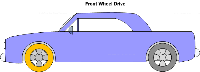 Diagram DC2. Front wheel drive configuration is used in some production-based race cars, and is competitive when pitted against other front wheel drive vehicles.