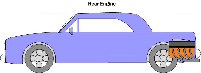 Diagram EC3. Rear Engine Layout