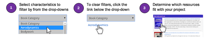 Learning Resources Filter Instructions