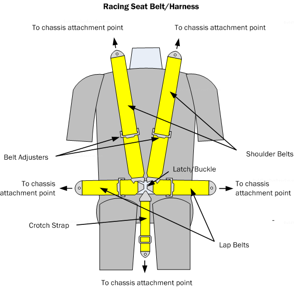 Safety Harness Parts Diagram Safety Free Engine Image