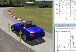 CarSim by Mechanical Simulation