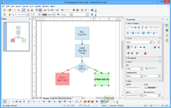 OpenOffice Draw, a Microsoft Visio alternative