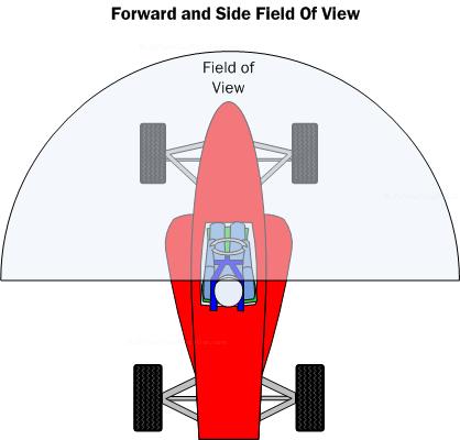 Car Driver Ergonomics Basics Design Tips Free