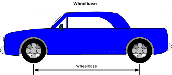 Wheelbase Is A Measurement Of The Distance Between Centers Front